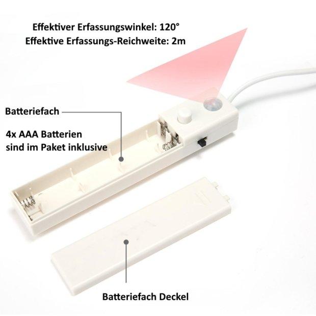 LED Streifen 3m mit Bewegungsmelder Batteriebetrieben