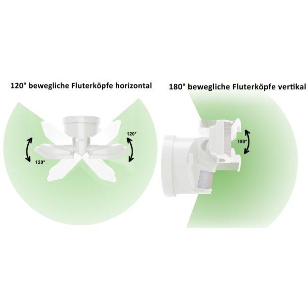 Northpoint LED Strahler Batterie 2 Fluter-Köpfe Bewegungsmelder Schwenkbar 400 Lumen Weiß